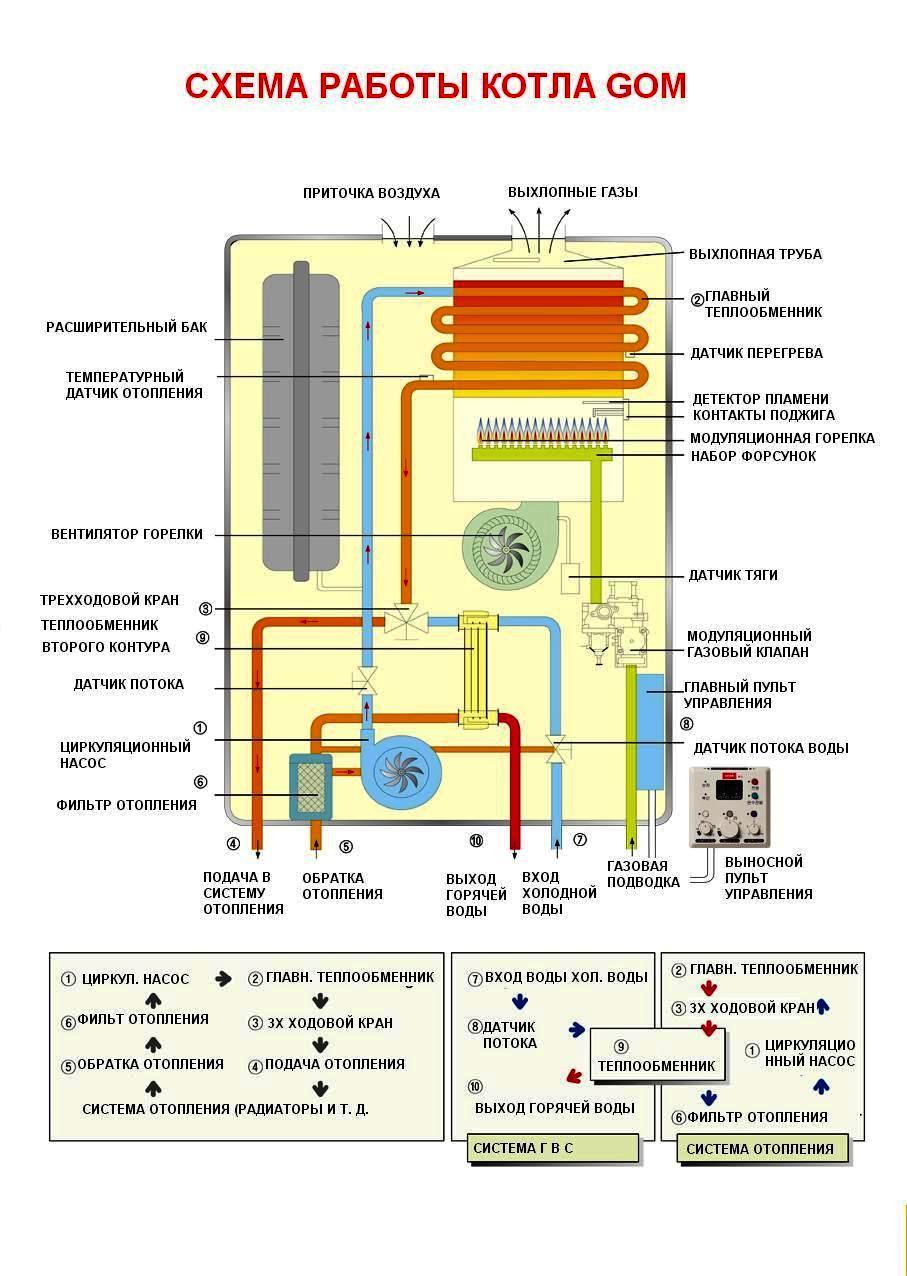cхема домашнего водяного котла - Лучшие схемы и описания для всех.
